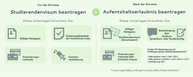 Visum Und Aufenthaltserlaubnis Hochschule Fulda